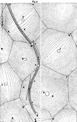 Aether vortices around celestial bodies (Descartes)